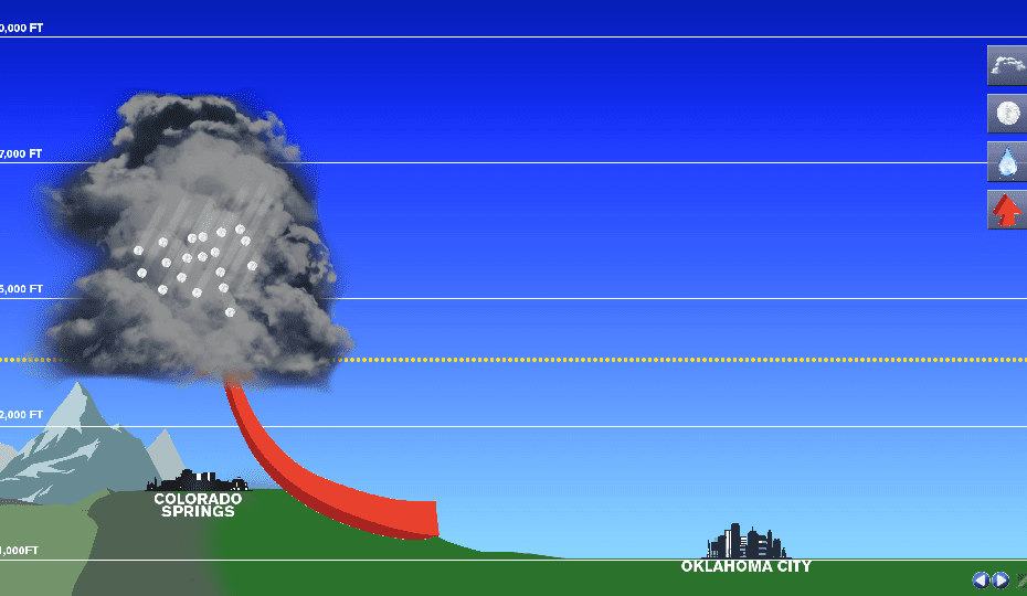 Hail storm graph